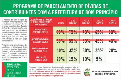 Prefeitura arrecada R$ 400 mil em negociações de dívidas